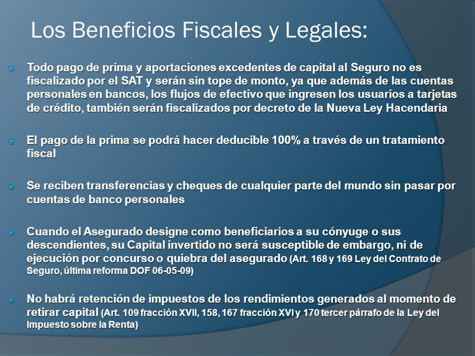 Los Beneficios Fiscales y Legales: Todo pago de prima y aportaciones excedentes de capital al Seguro no es fiscalizado por el SAT y serán sin tope de