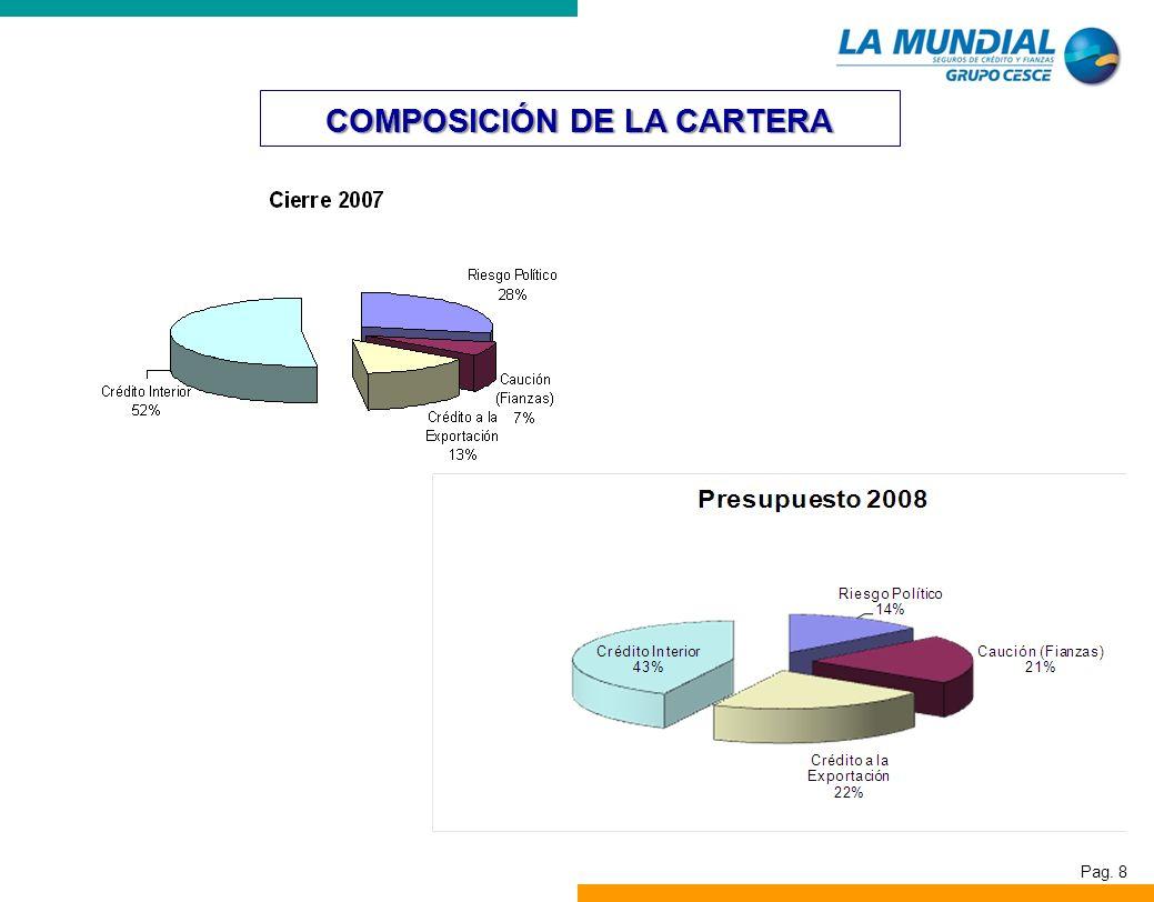 Pag. 8 COMPOSICIÓN DE LA CARTERA
