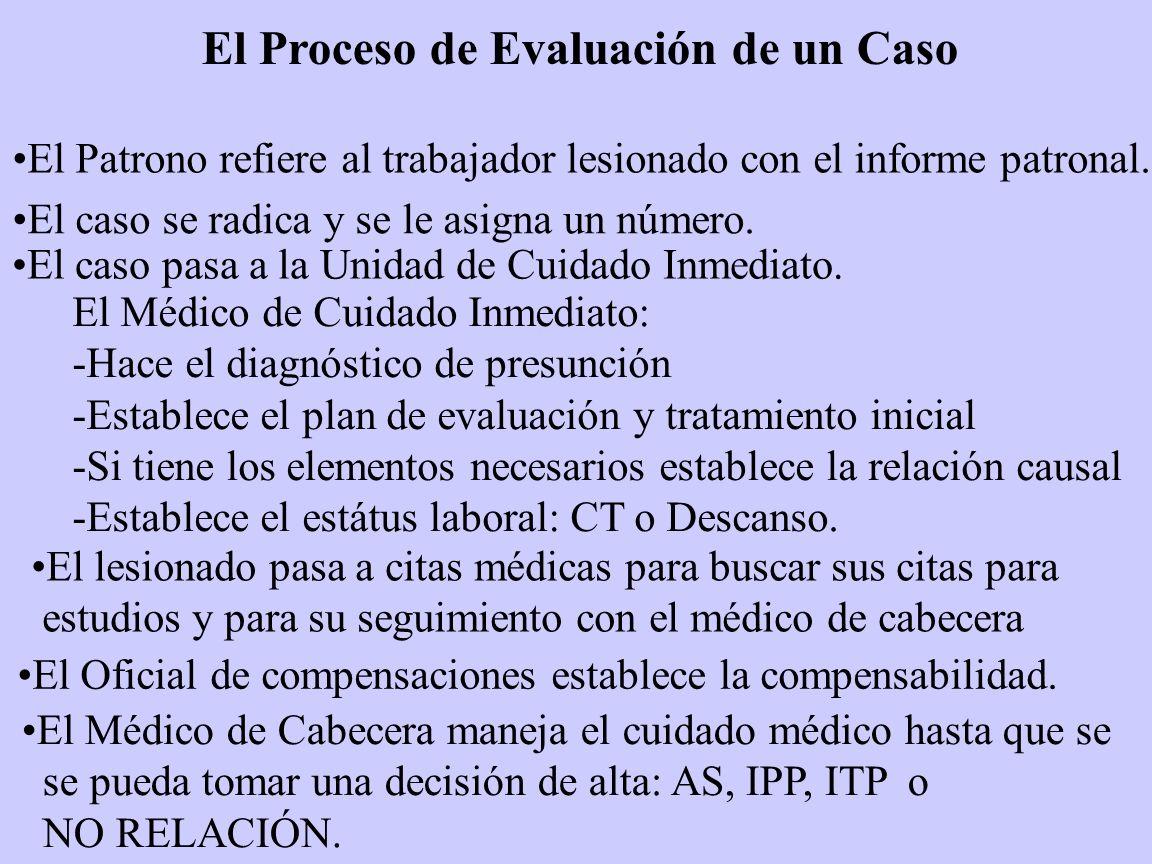 El Proceso de Evaluación de un Caso El Patrono refiere al trabajador lesionado con el informe patronal. El caso se radica y se le asigna un número. El