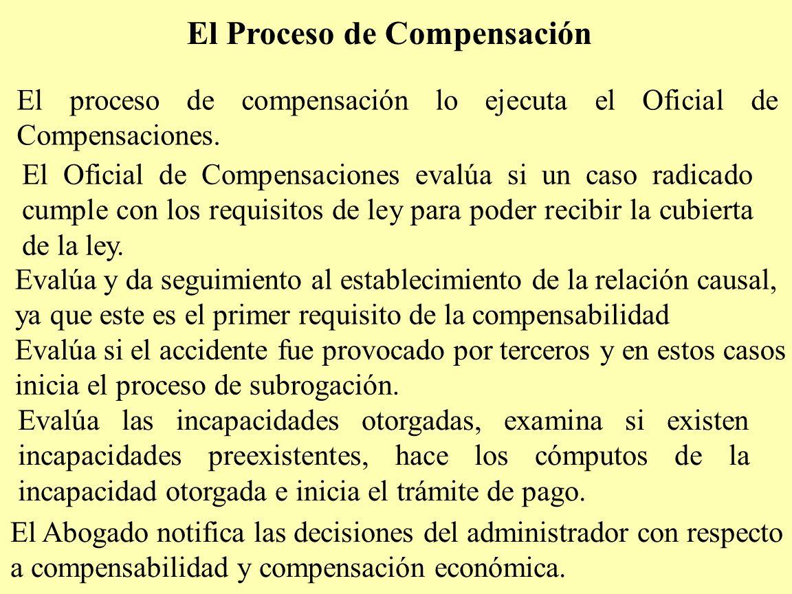 El Proceso de Compensación El proceso de compensación lo ejecuta el Oficial de Compensaciones. El Oficial de Compensaciones evalúa si un caso radicado