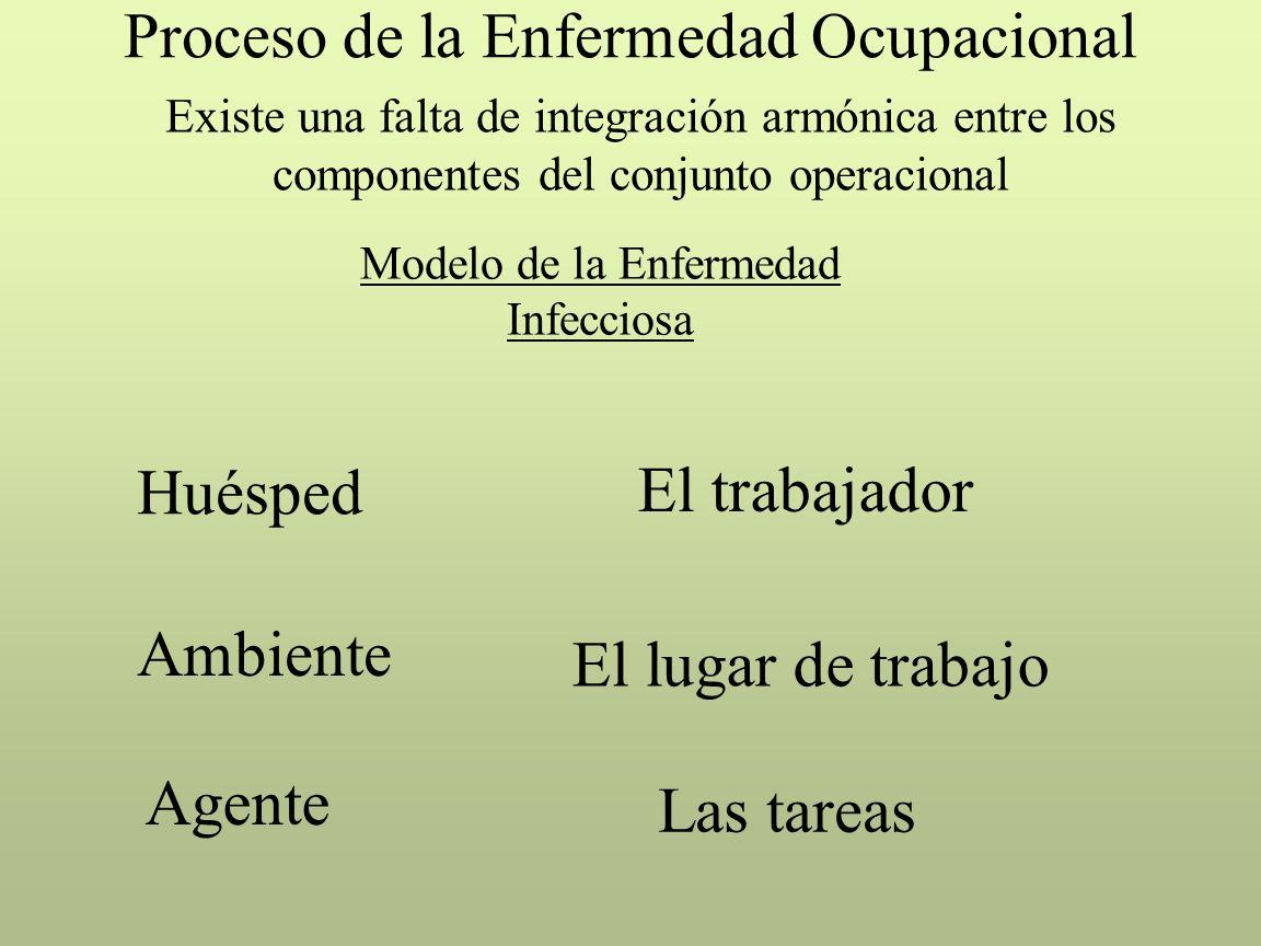 Proceso de la Enfermedad Ocupacional Huésped Ambiente Agente El trabajador El lugar de trabajo Las tareas Existe una falta de integración armónica ent