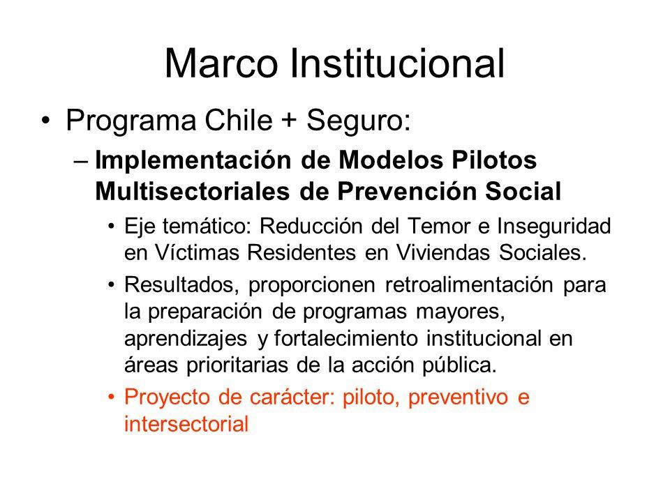Marco Institucional Programa Chile + Seguro: –Implementación de Modelos Pilotos Multisectoriales de Prevención Social Eje temático: Reducción del Temor e Inseguridad en Víctimas Residentes en Viviendas Sociales.