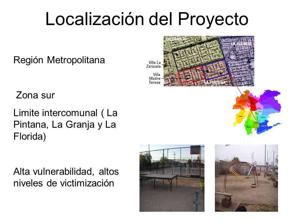 Localización del Proyecto Región Metropolitana Zona sur Limite intercomunal ( La Pintana, La Granja y La Florida) Alta vulnerabilidad, altos niveles de victimización