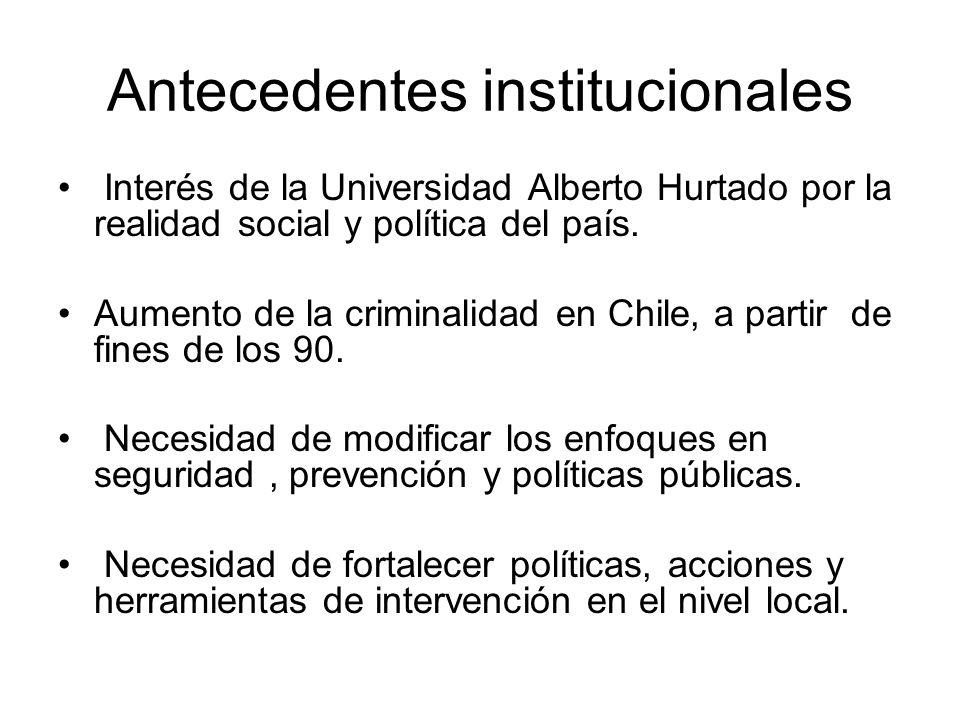 Antecedentes institucionales Interés de la Universidad Alberto Hurtado por la realidad social y política del país.