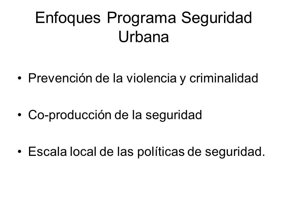 Enfoques Programa Seguridad Urbana Prevención de la violencia y criminalidad Co-producción de la seguridad Escala local de las políticas de seguridad.