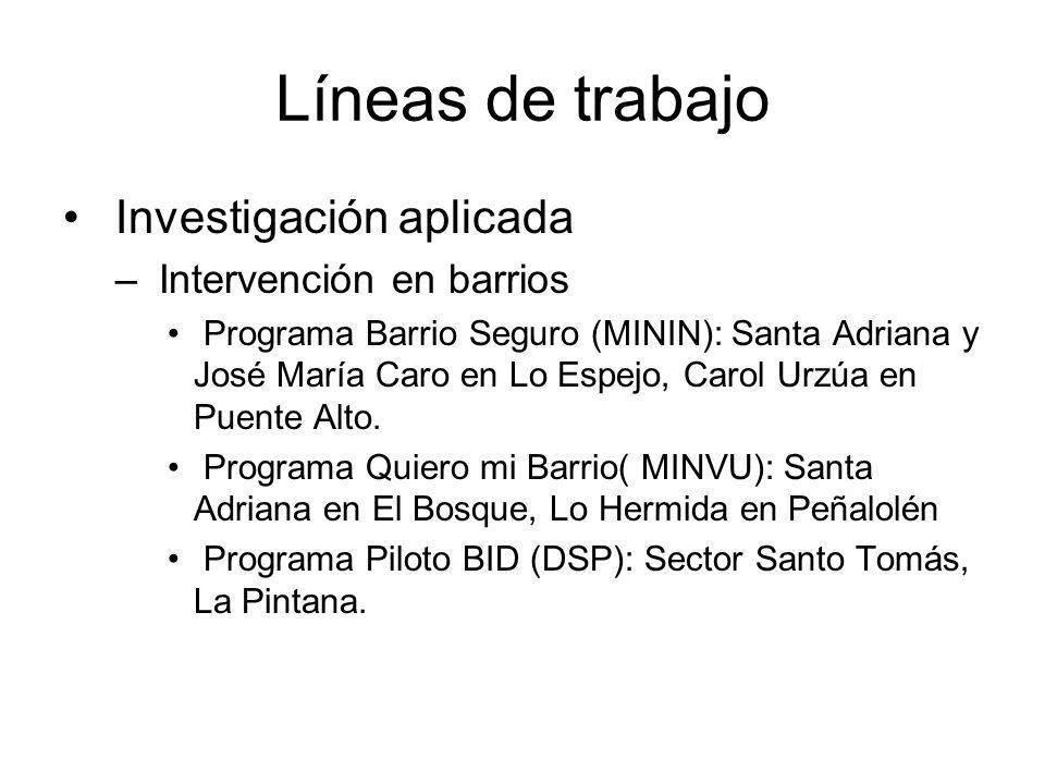 Líneas de trabajo Investigación aplicada – Intervención en barrios Programa Barrio Seguro (MININ): Santa Adriana y José María Caro en Lo Espejo, Carol Urzúa en Puente Alto.