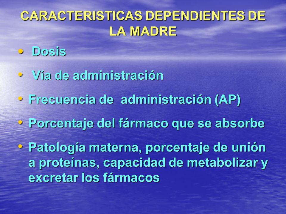 CARACTERISTICAS DEPENDIENTES DE LA MADRE Dosis Dosis Vía de administración Vía de administración Frecuencia de administración (AP) Frecuencia de admin