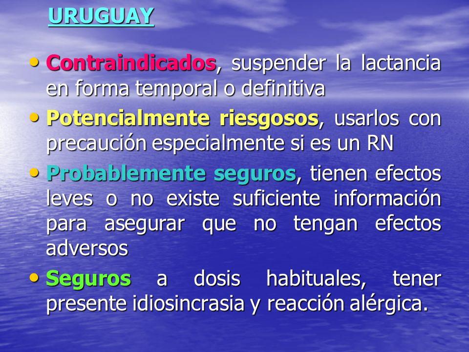 URUGUAY URUGUAY Contraindicados, suspender la lactancia en forma temporal o definitiva Contraindicados, suspender la lactancia en forma temporal o def