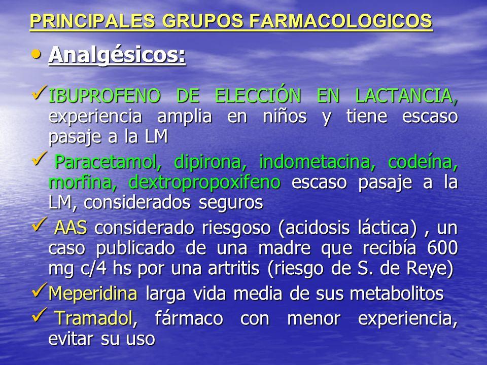 PRINCIPALES GRUPOS FARMACOLOGICOS Analgésicos: Analgésicos: IBUPROFENO DE ELECCIÓN EN LACTANCIA, experiencia amplia en niños y tiene escaso pasaje a l