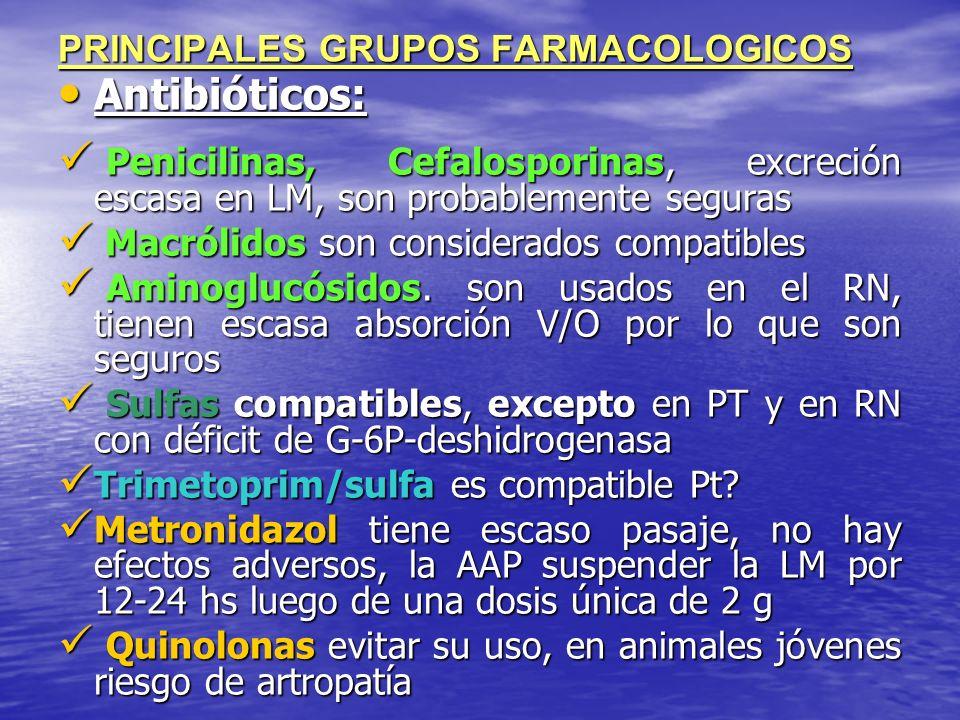 PRINCIPALES GRUPOS FARMACOLOGICOS Antibióticos: Antibióticos: Penicilinas, Cefalosporinas, excreción escasa en LM, son probablemente seguras Penicilin