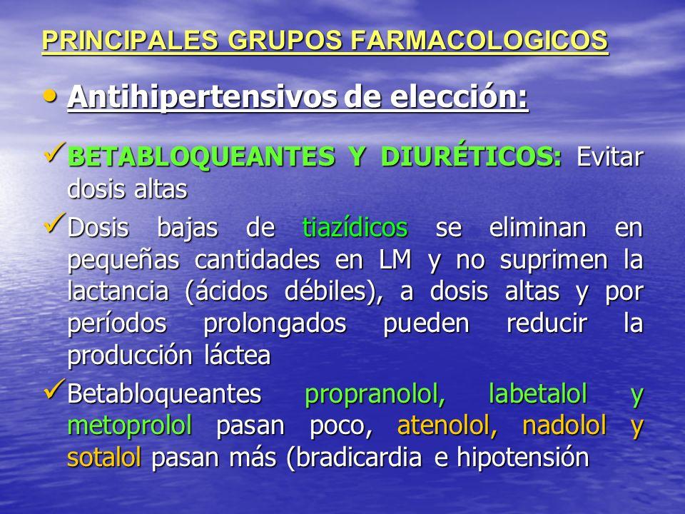 PRINCIPALES GRUPOS FARMACOLOGICOS Antihipertensivos de elección: Antihipertensivos de elección: BETABLOQUEANTES Y DIURÉTICOS: Evitar dosis altas BETAB