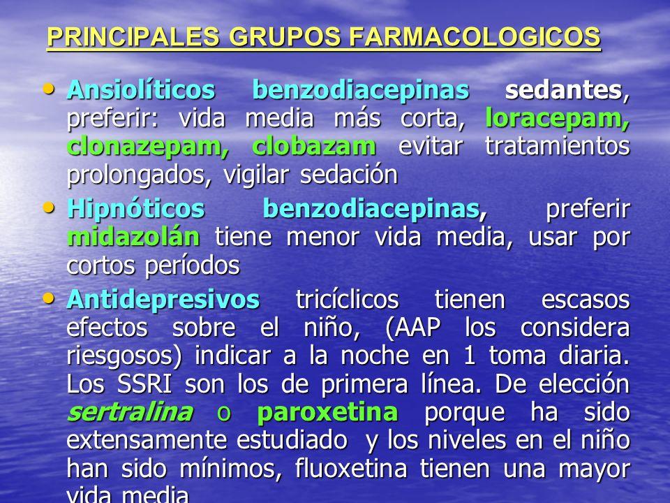 PRINCIPALES GRUPOS FARMACOLOGICOS Ansiolíticos benzodiacepinas sedantes, preferir: vida media más corta, loracepam, clonazepam, clobazam evitar tratam