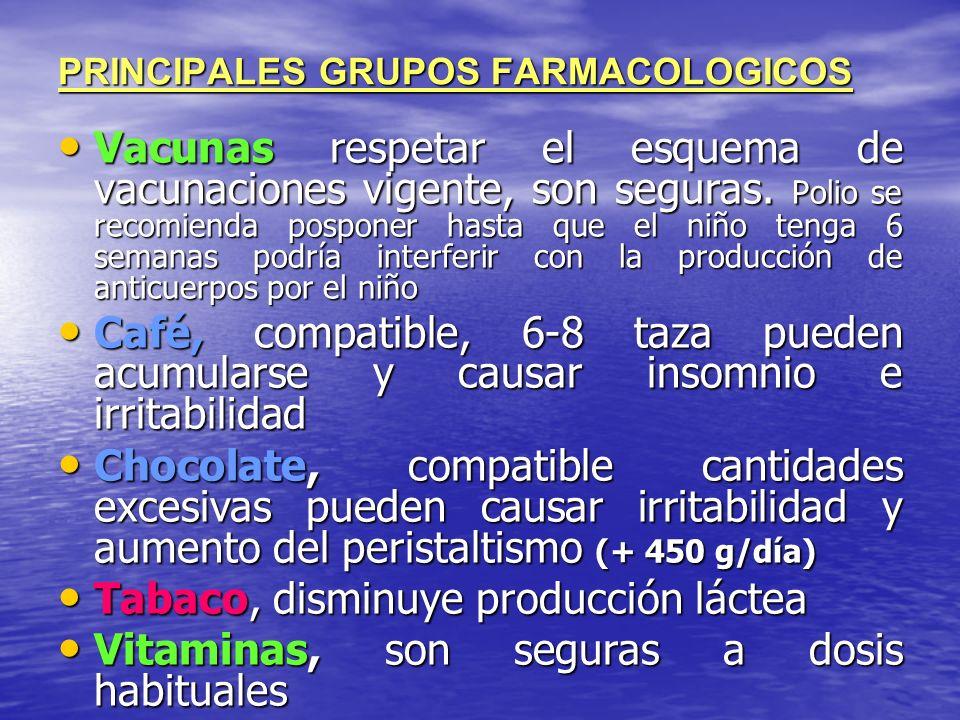 PRINCIPALES GRUPOS FARMACOLOGICOS Vacunas respetar el esquema de vacunaciones vigente, son seguras. Polio se recomienda posponer hasta que el niño ten