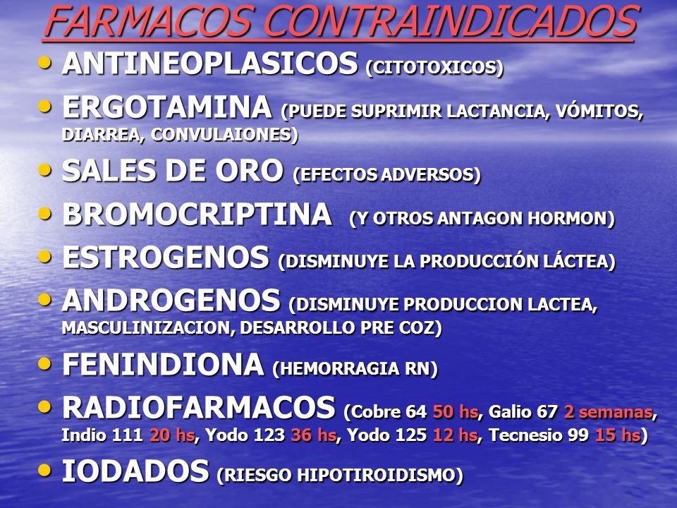 FARMACOS CONTRAINDICADOS ANTINEOPLASICOS (CITOTOXICOS) ANTINEOPLASICOS (CITOTOXICOS) ERGOTAMINA (PUEDE SUPRIMIR LACTANCIA, VÓMITOS, DIARREA, CONVULAIO