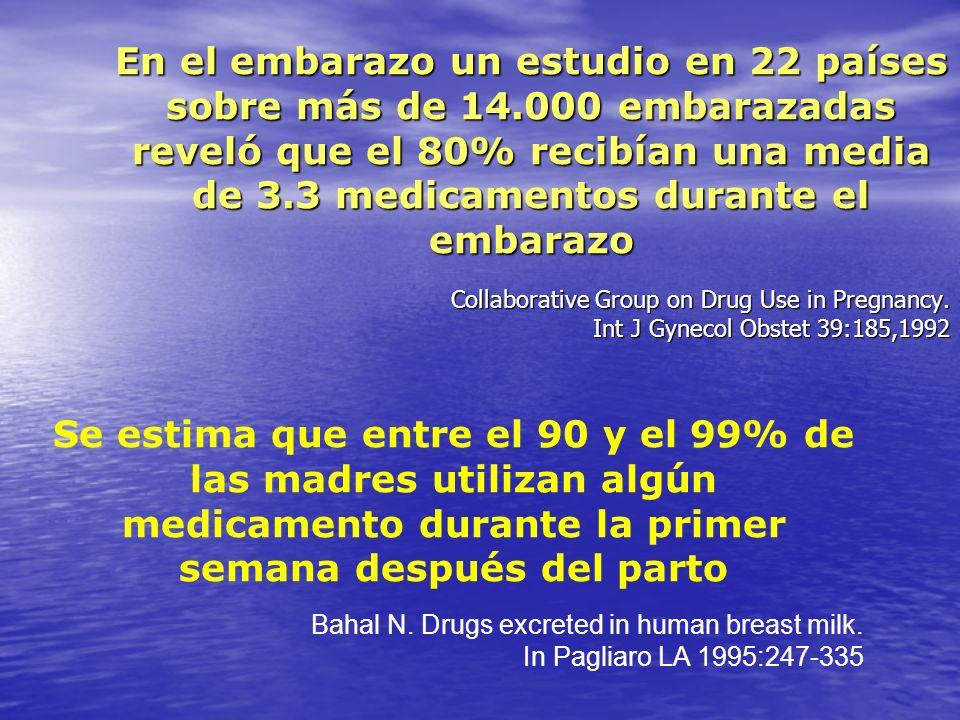 Collaborative Group on Drug Use in Pregnancy. Int J Gynecol Obstet 39:185,1992 En el embarazo un estudio en 22 países sobre más de 14.000 embarazadas