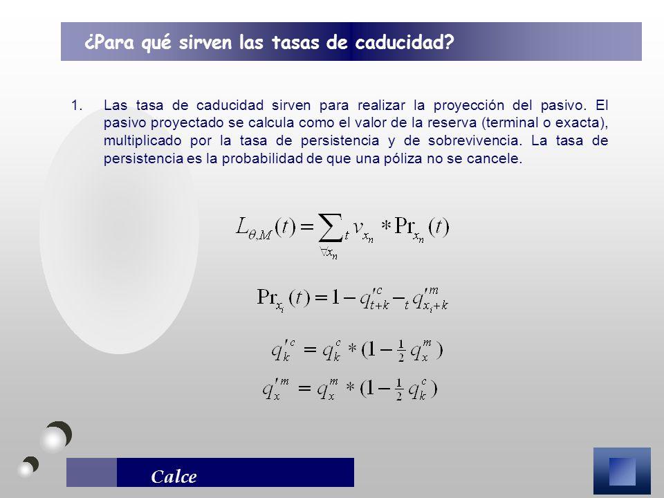 Calce 1.Las tasa de caducidad sirven para realizar la proyección del pasivo. El pasivo proyectado se calcula como el valor de la reserva (terminal o e
