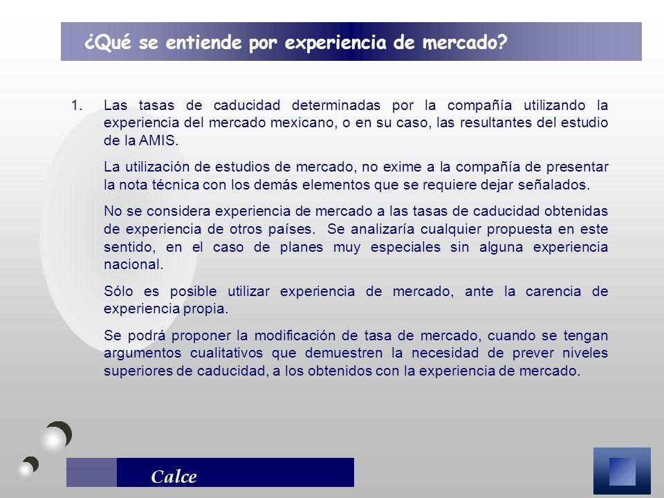 Calce 1.Las tasas de caducidad determinadas por la compañía utilizando la experiencia del mercado mexicano, o en su caso, las resultantes del estudio