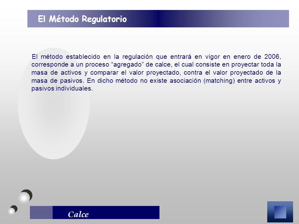 Calce El SIIF realizará el cálculo de la utilidad o pérdida por descalce.