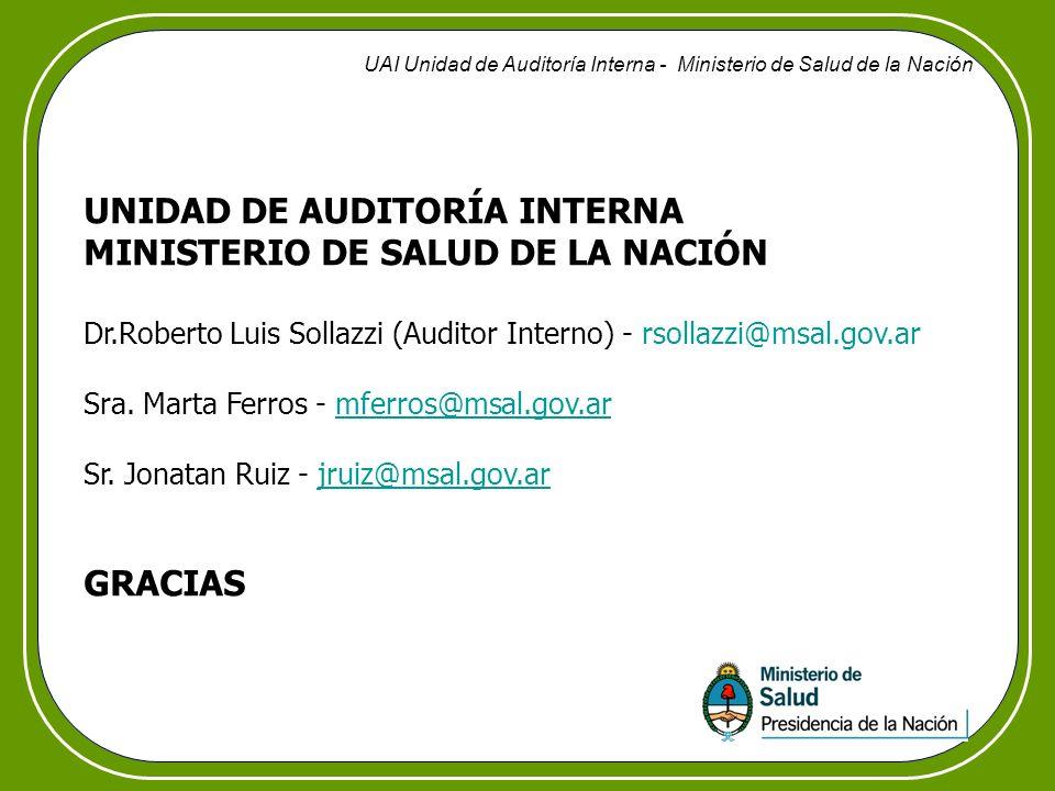 UNIDAD DE AUDITORÍA INTERNA MINISTERIO DE SALUD DE LA NACIÓN Dr.Roberto Luis Sollazzi (Auditor Interno) - rsollazzi@msal.gov.ar Sra.