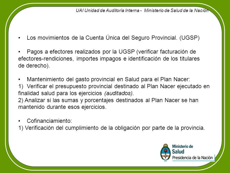 Los movimientos de la Cuenta Única del Seguro Provincial.