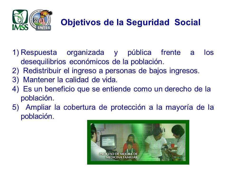 1)Respuesta organizada y pública frente a los desequilibrios económicos de la población.