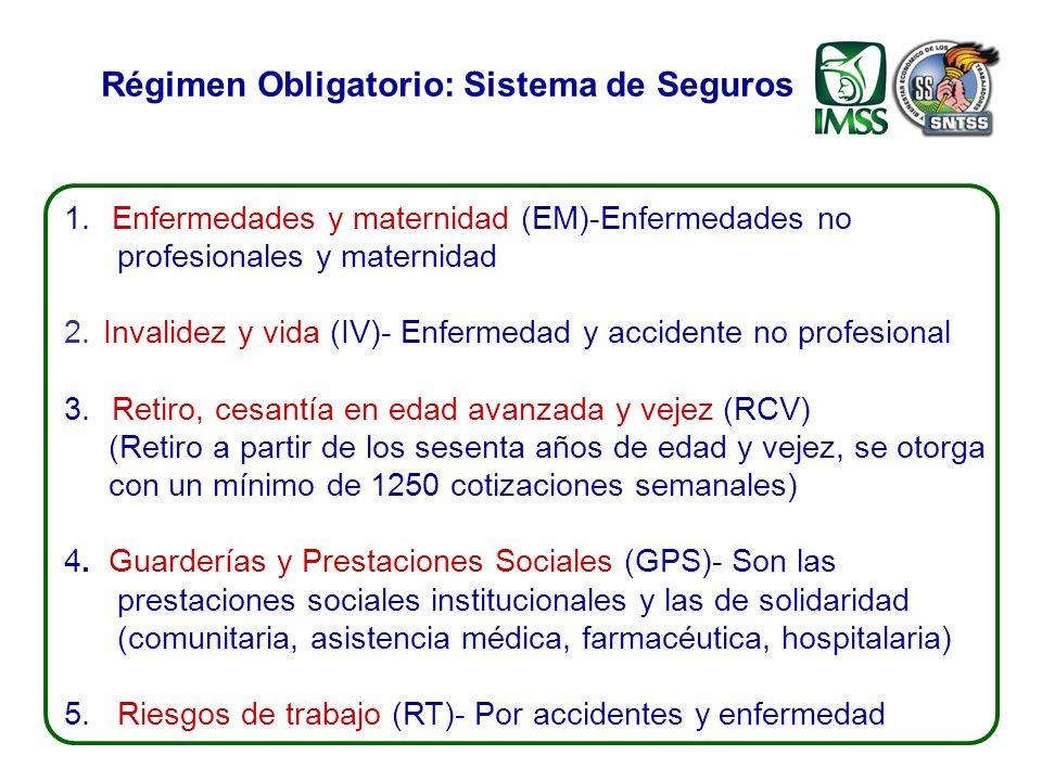 Régimen Obligatorio: Sistema de Seguros 1.