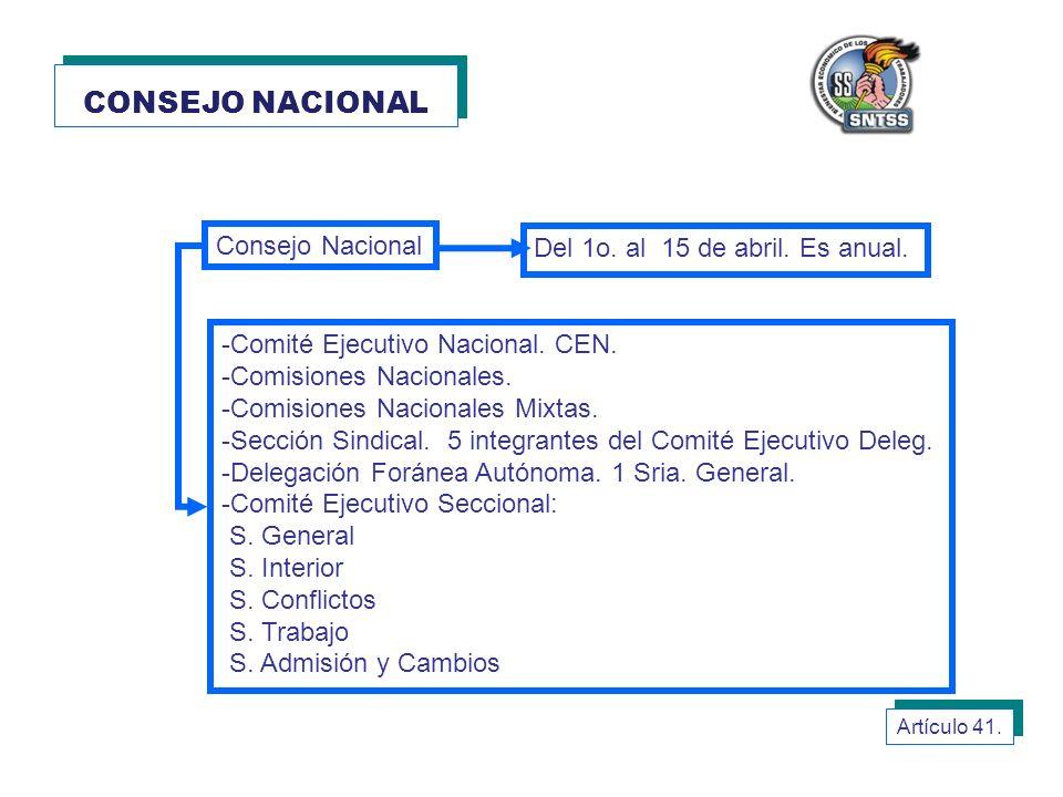 CONSEJO NACIONAL Consejo Nacional Del 1o.al 15 de abril.
