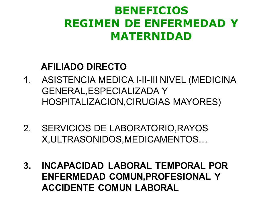 BENEFICIOS REGIMEN DE ENFERMEDAD Y MATERNIDAD AFILIADO DIRECTO 1.ASISTENCIA MEDICA I-II-III NIVEL (MEDICINA GENERAL,ESPECIALIZADA Y HOSPITALIZACION,CIRUGIAS MAYORES) 2.SERVICIOS DE LABORATORIO,RAYOS X,ULTRASONIDOS,MEDICAMENTOS… 3.INCAPACIDAD LABORAL TEMPORAL POR ENFERMEDAD COMUN,PROFESIONAL Y ACCIDENTE COMUN LABORAL