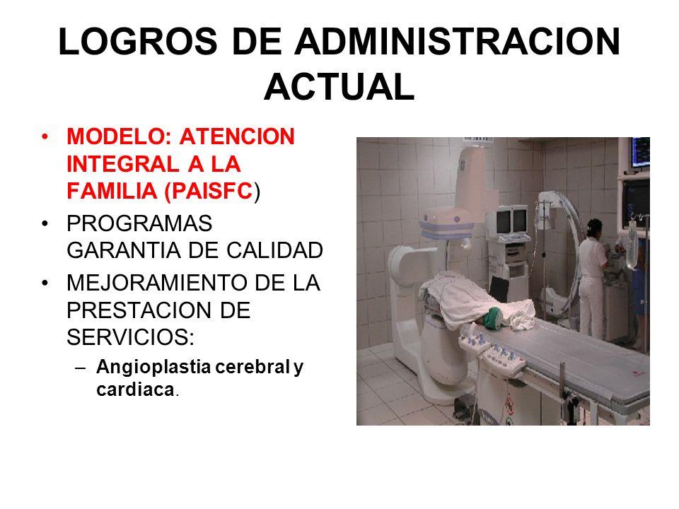 LOGROS DE ADMINISTRACION ACTUAL MODELO: ATENCION INTEGRAL A LA FAMILIA (PAISFC) PROGRAMAS GARANTIA DE CALIDAD MEJORAMIENTO DE LA PRESTACION DE SERVICIOS: –Angioplastia cerebral y cardiaca.