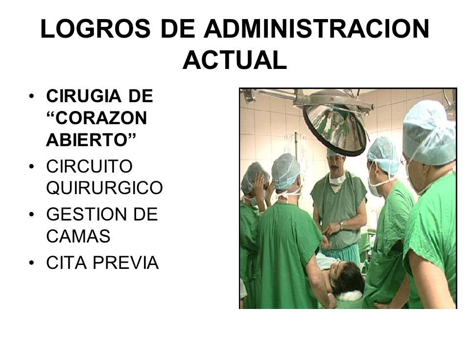 LOGROS DE ADMINISTRACION ACTUAL CIRUGIA DE CORAZON ABIERTO CIRCUITO QUIRURGICO GESTION DE CAMAS CITA PREVIA