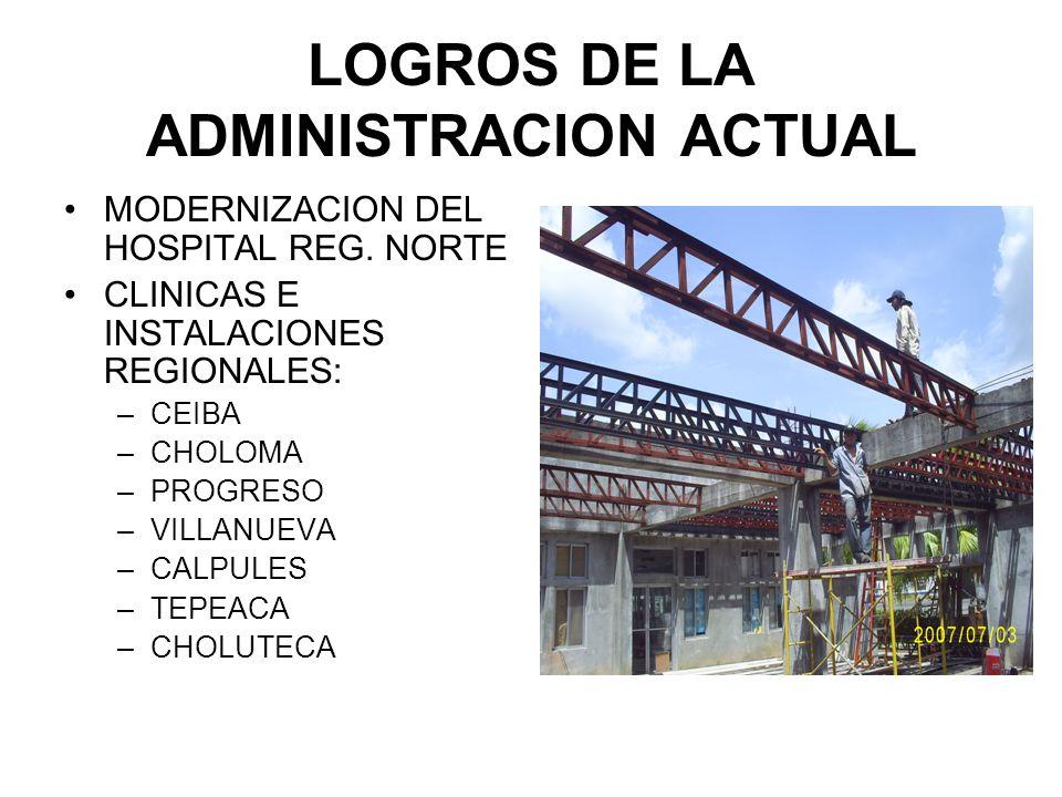 LOGROS DE LA ADMINISTRACION ACTUAL MODERNIZACION DEL HOSPITAL REG. NORTE CLINICAS E INSTALACIONES REGIONALES: –CEIBA –CHOLOMA –PROGRESO –VILLANUEVA –C