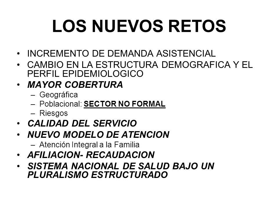 LOS NUEVOS RETOS INCREMENTO DE DEMANDA ASISTENCIAL CAMBIO EN LA ESTRUCTURA DEMOGRAFICA Y EL PERFIL EPIDEMIOLOGICO MAYOR COBERTURA –Geográfica –Poblacional: SECTOR NO FORMAL –Riesgos CALIDAD DEL SERVICIO NUEVO MODELO DE ATENCION –Atención Integral a la Familia AFILIACION- RECAUDACION SISTEMA NACIONAL DE SALUD BAJO UN PLURALISMO ESTRUCTURADO