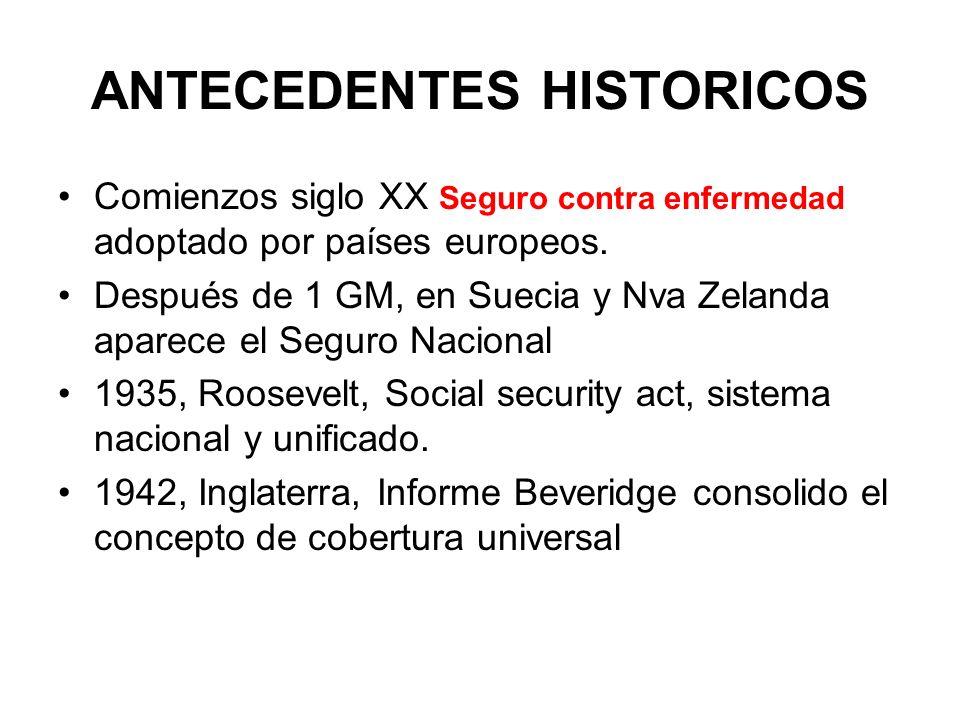 ANTECEDENTES HISTORICOS Comienzos siglo XX Seguro contra enfermedad adoptado por países europeos.