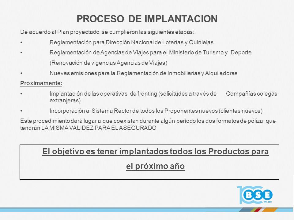 PROCESO DE IMPLANTACION De acuerdo al Plan proyectado, se cumplieron las siguientes etapas: Reglamentación para Dirección Nacional de Loterías y Quini