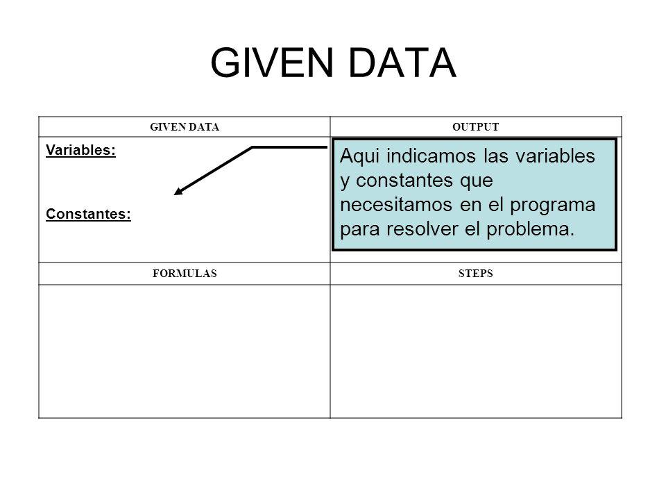GIVEN DATA OUTPUT Variables: Constantes: FORMULASSTEPS Aqui indicamos las variables y constantes que necesitamos en el programa para resolver el problema.