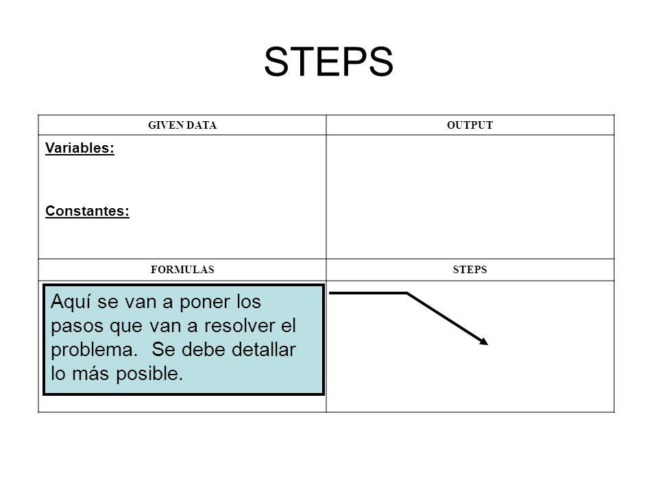 STEPS GIVEN DATAOUTPUT Variables: Constantes: FORMULASSTEPS Aquí se van a poner los pasos que van a resolver el problema.