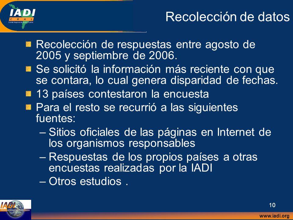 www.iadi.org 10 Recolección de datos Recolección de respuestas entre agosto de 2005 y septiembre de 2006. Se solicitó la información más reciente con