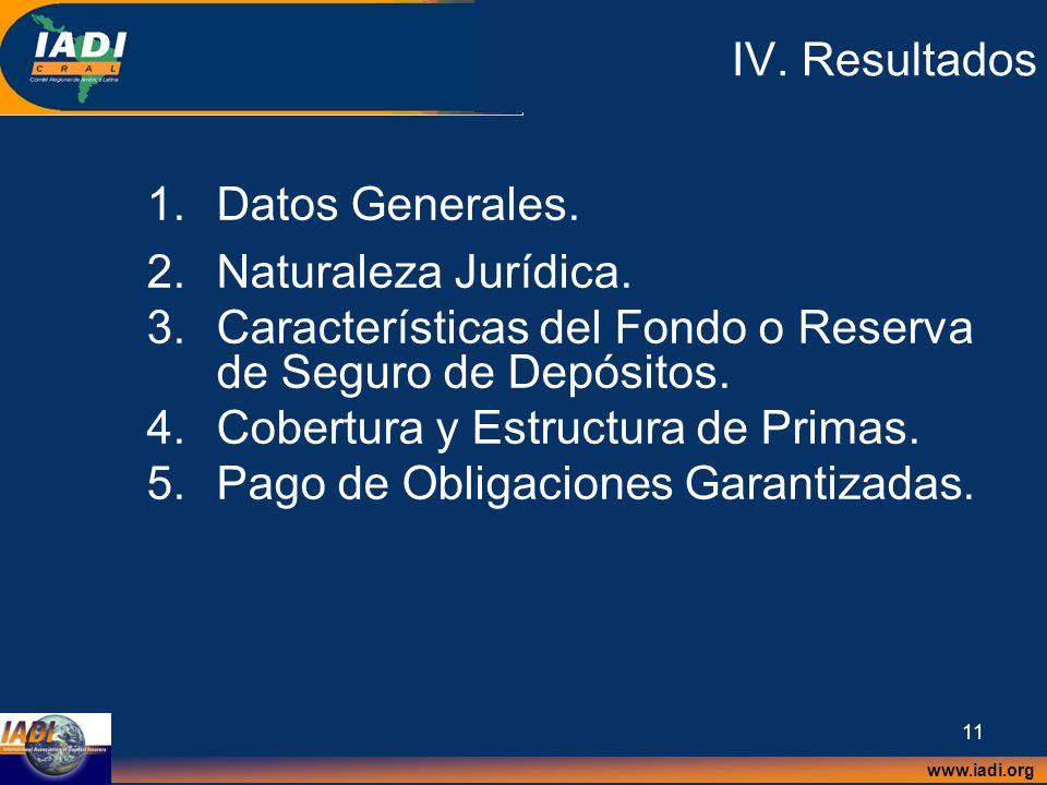 www.iadi.org 11 IV. Resultados 1.Datos Generales. 2.Naturaleza Jurídica. 3.Características del Fondo o Reserva de Seguro de Depósitos. 4.Cobertura y E