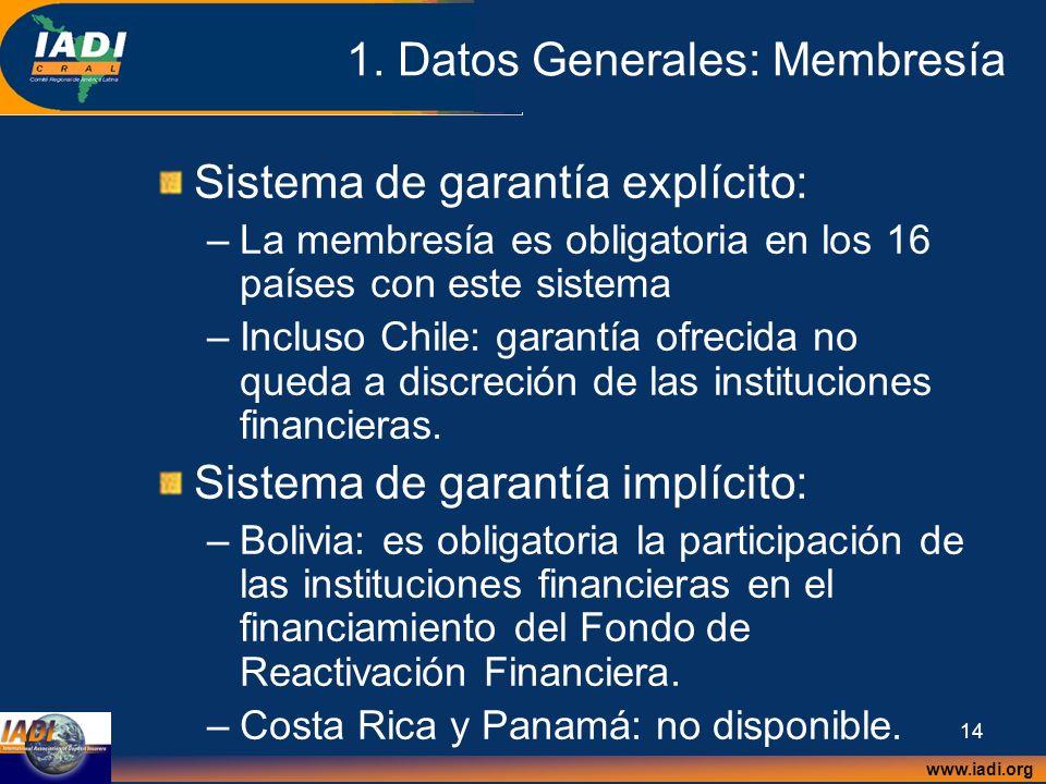 www.iadi.org 14 1. Datos Generales: Membresía Sistema de garantía explícito: –La membresía es obligatoria en los 16 países con este sistema –Incluso C