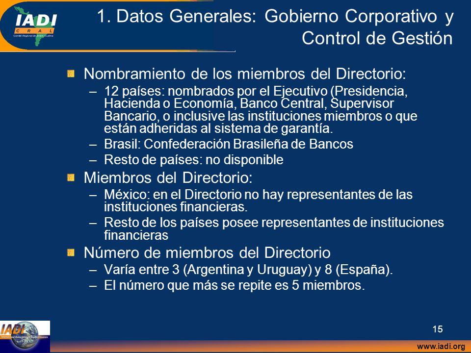 www.iadi.org 15 1. Datos Generales: Gobierno Corporativo y Control de Gestión Nombramiento de los miembros del Directorio: –12 países: nombrados por e