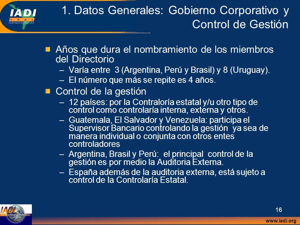 www.iadi.org 16 1. Datos Generales: Gobierno Corporativo y Control de Gestión Años que dura el nombramiento de los miembros del Directorio –Varía entr