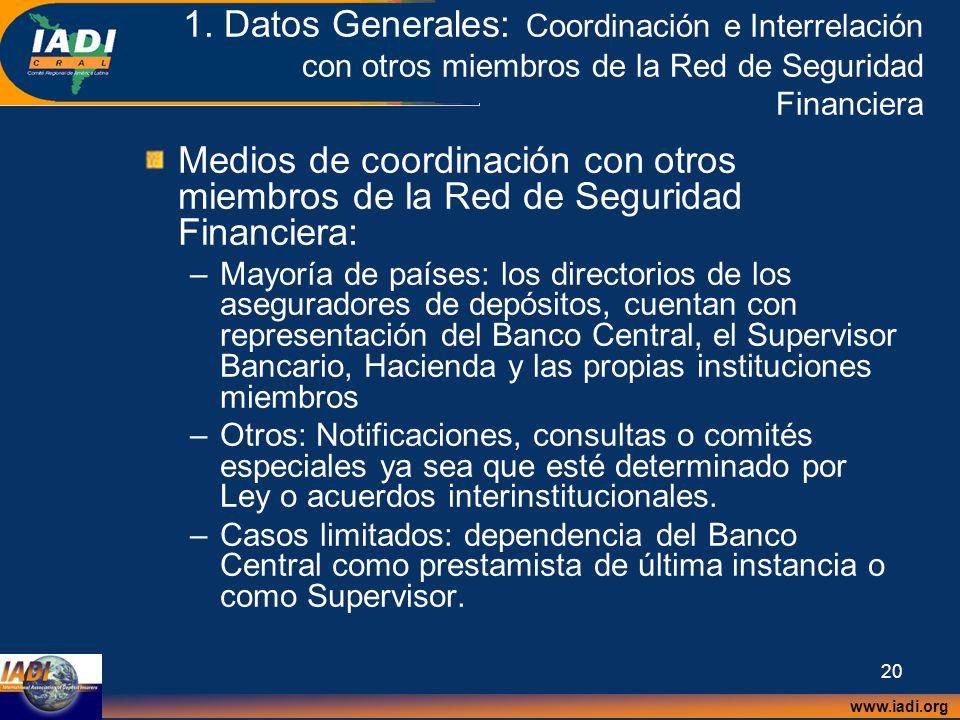 www.iadi.org 20 1. Datos Generales: Coordinación e Interrelación con otros miembros de la Red de Seguridad Financiera Medios de coordinación con otros