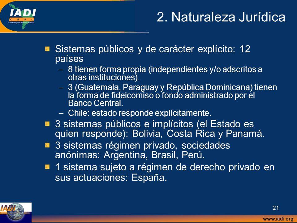www.iadi.org 21 2. Naturaleza Jurídica Sistemas públicos y de carácter explícito: 12 países –8 tienen forma propia (independientes y/o adscritos a otr