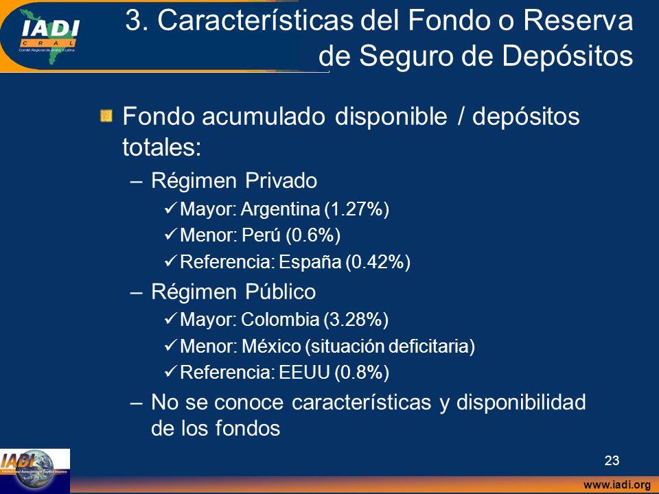 www.iadi.org 23 3. Características del Fondo o Reserva de Seguro de Depósitos Fondo acumulado disponible / depósitos totales: –Régimen Privado Mayor: