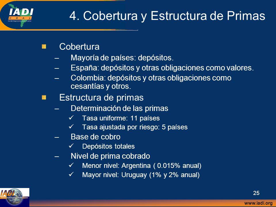 www.iadi.org 25 4. Cobertura y Estructura de Primas Cobertura –Mayoría de países: depósitos. –España: depósitos y otras obligaciones como valores. –Co