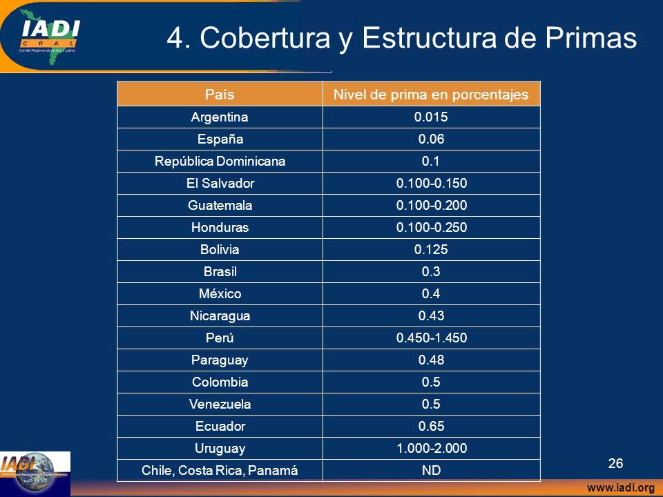 www.iadi.org 26 4. Cobertura y Estructura de Primas PaísNivel de prima en porcentajes Argentina0.015 España0.06 República Dominicana0.1 El Salvador0.1