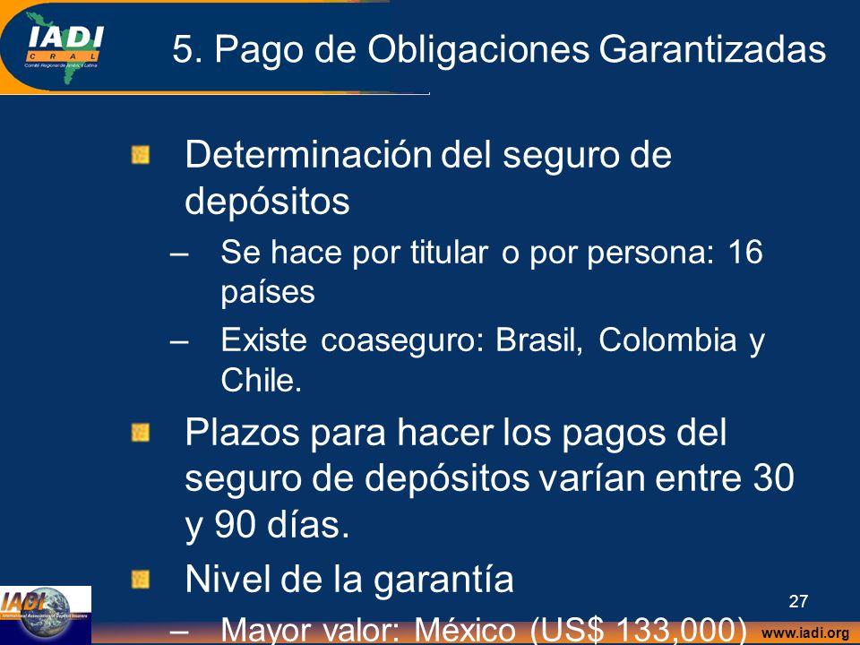 www.iadi.org 27 5. Pago de Obligaciones Garantizadas Determinación del seguro de depósitos –Se hace por titular o por persona: 16 países –Existe coase
