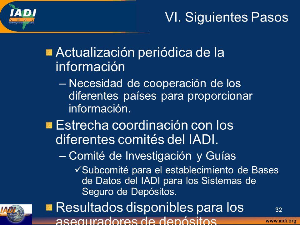 www.iadi.org 32 VI. Siguientes Pasos Actualización periódica de la información –Necesidad de cooperación de los diferentes países para proporcionar in