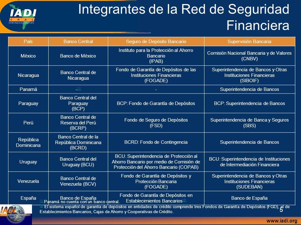 www.iadi.org 5 Integrantes de la Red de Seguridad Financiera PaísBanco CentralSeguro de Depósito BancarioSupervisión Bancaria MéxicoBanco de México In
