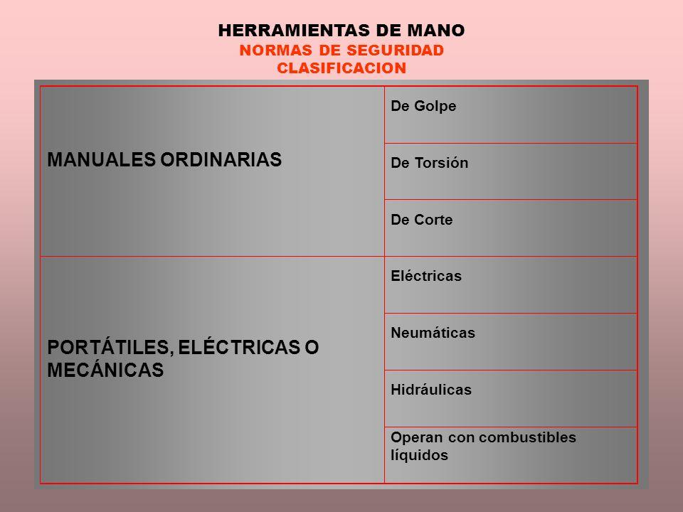 HERRAMIENTAS DE MANO NORMAS DE SEGURIDAD CLASIFICACION MANUALES ORDINARIAS De Golpe De Torsión De Corte PORTÁTILES, ELÉCTRICAS O MECÁNICAS Eléctricas